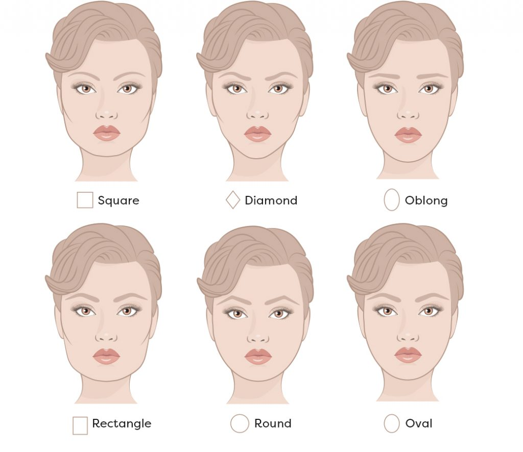 six different face shapes